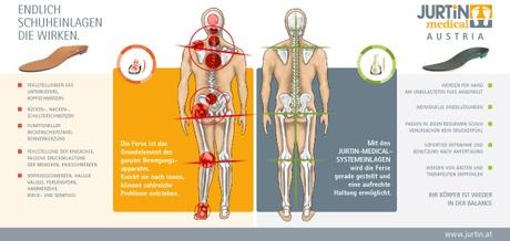 Kundenbild klein 8 Bialas Orthopädietechnik