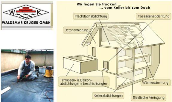 Krüger Waldemar GmbH