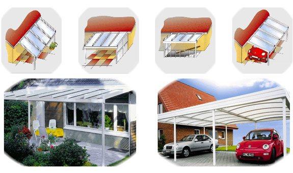 Themann Rolladen- und Markisenbau GmbH